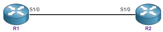 CHAP Initial Diagram